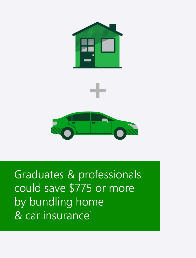Td Bank Life Insurance Quote Unique Td Insurance  Insurance For Car Home Travel Life & More
